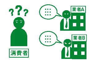 定期顧客向けサービスの追加情報:個人向けベーシック